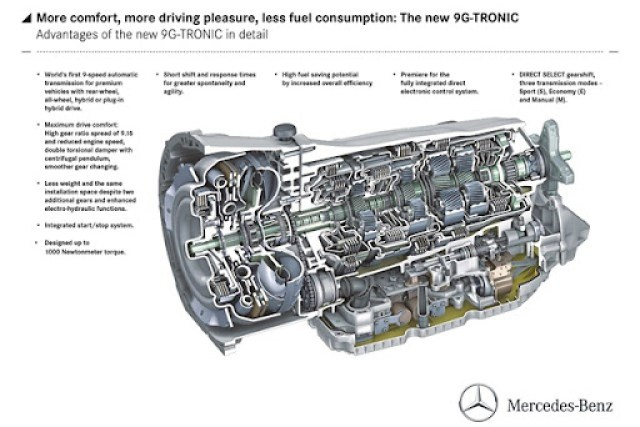 Mercedes-Benz-9G-Tronic-Gearbox-2[4]