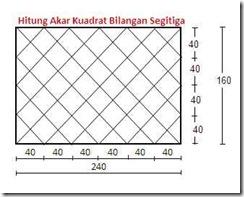Menghitung_Akar_Kuadrat_Pakai_Excel