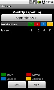 MediRem - Medication Reminder screenshot 0