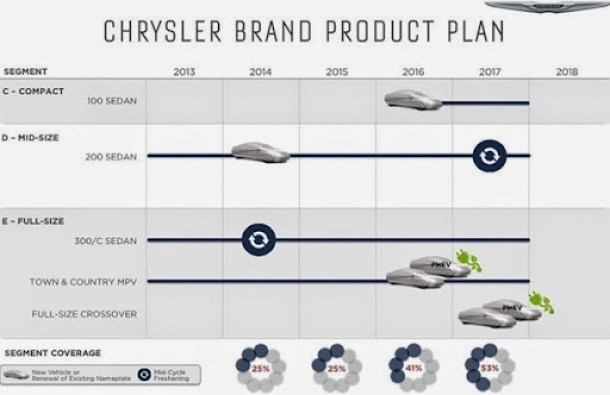 Chrysler-29