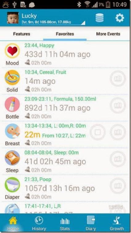 aplikasi android khusus wanita karir yang punya anak