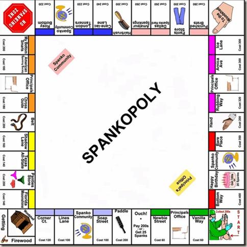 spankopology