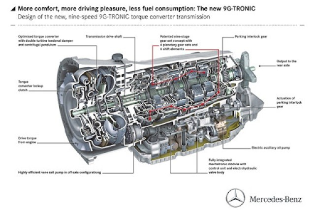 Mercedes-Benz-9G-Tronic-Gearbox-1[5]
