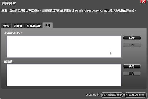 雲端防毒的第一把交椅! 西班牙熊貓的免費防毒軟體 ~ Panda Cloud AntiVirus 1.5.1 3C/資訊/通訊/網路 資訊安全