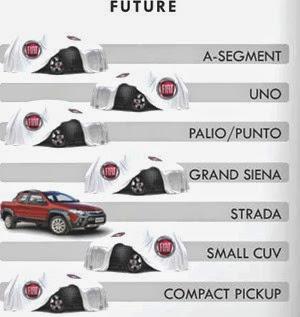 Fiat_Brand-49