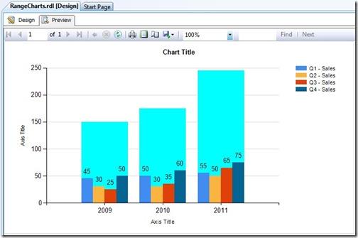Overlapping bar chart