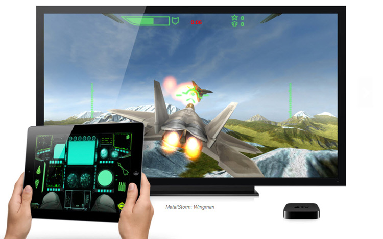 AppleTV結合iPad與大螢幕應用