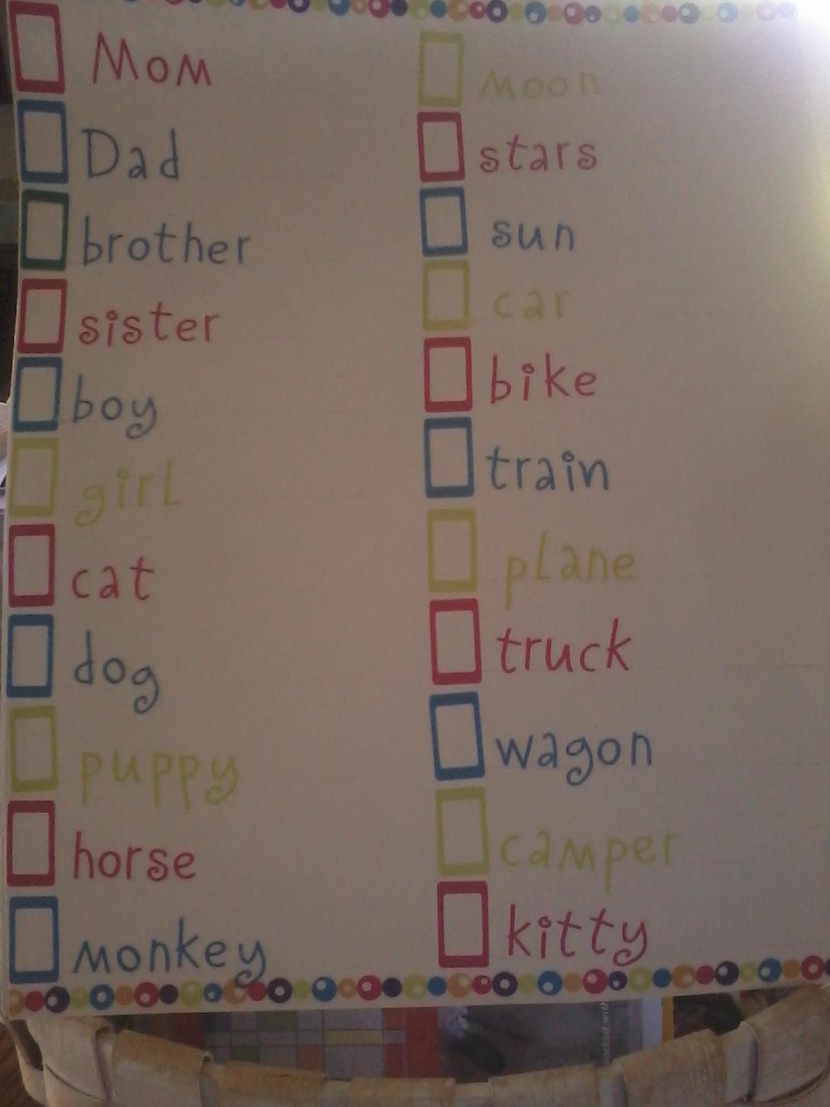 Unionvale Homeschool Grammar Anchor Charts For Homeschool