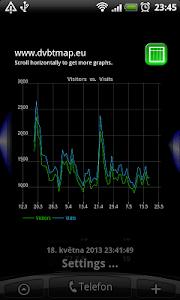 Analytics Widget screenshot 4