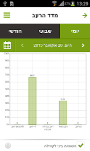 הרזיה חכמה בקליק CountEat screenshot 2
