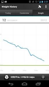 Weight History (Diet Calendar) screenshot 4