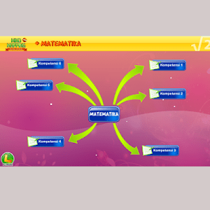 MIND MAP PELAJARAN SMA (IPA) screenshot 13