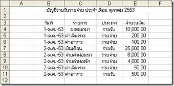 บัญชีรายรับรายจ่าย-Pivot-Table