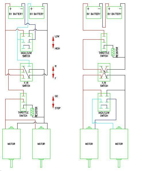 peg perego gator wiring diagram peg image wiring peg perego gator wiring diagram peg auto wiring diagram schematic on peg perego gator wiring diagram