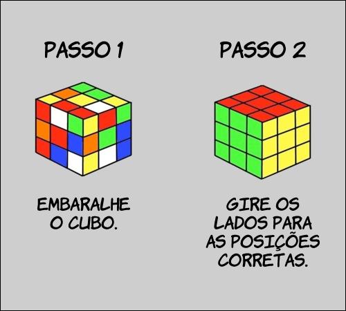 resolvendoocubomagico Como resolver o cubo mágico