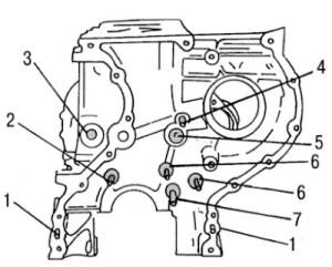 Mercedes benz sprinter engine diagram