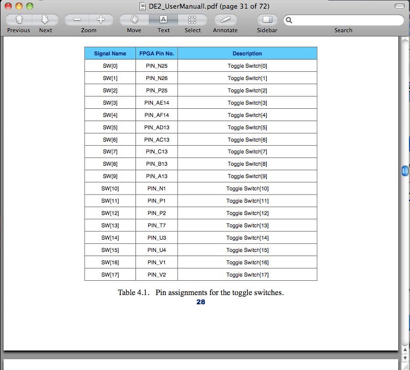 Pin Assignment for Altera DE2 (1/4)