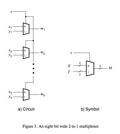 8-bit 2-to-1 multiplexer (1/2)