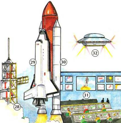 THE%20UNIVERSE%20AND%20SPACE%20EXPLORATION 8 Universe, Space Exploration things english through pictures english through pictures