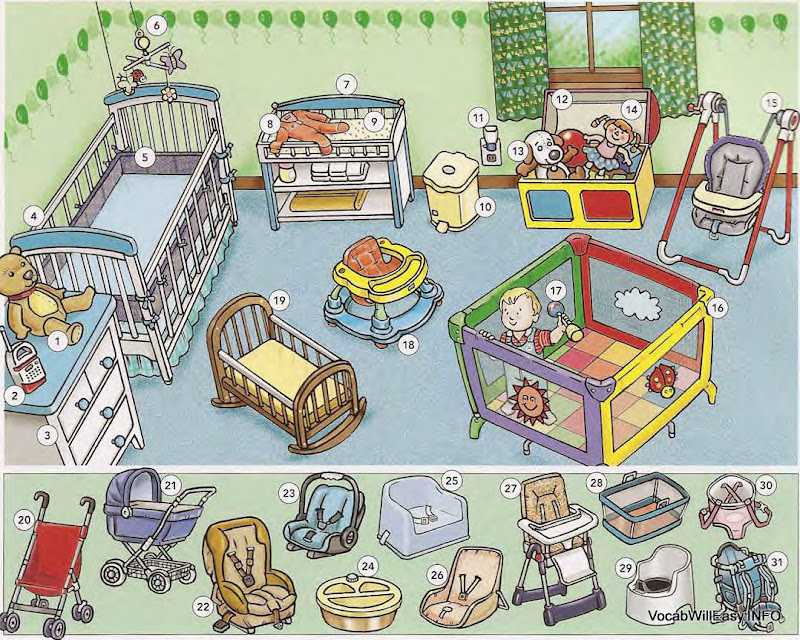 THE%20BABY%27S%20ROOM Baby's room place english through pictures