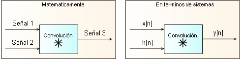 convolucion.JPG