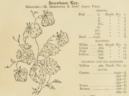 color diagram for strawberry embroidery