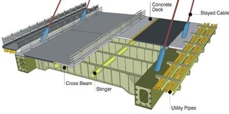 deatil segmen main bridge  1