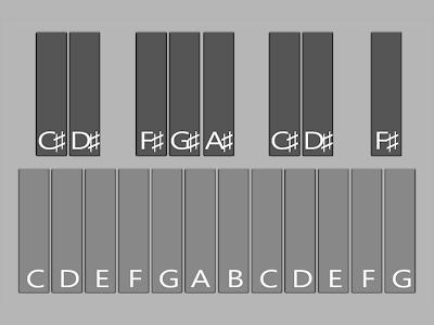 Glockenspiel Plus screenshot 2