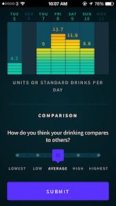 Drinks Meter screenshot 6