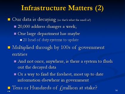 IDeA slides - 28.09.2004-data.jpg