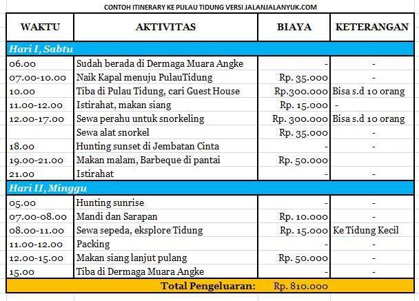 Contoh Itinerary Pulau Tidung