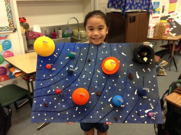 Mrs. Tamashiro's Third Grade Class: More Solar System Projects
