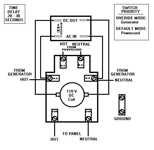 Onan 4500 Generator Wiring Diagram Onan 4500 Generator