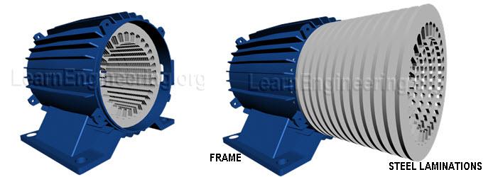 Motor_frame_steel_laminations