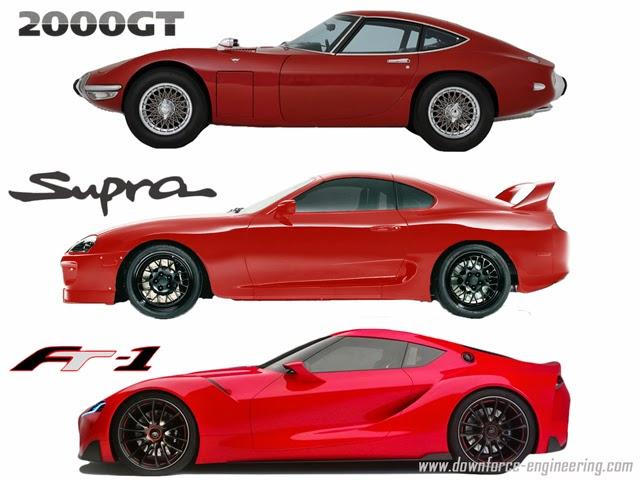 Toyota 2000GT, Toyota Supra, Toyota FT-1