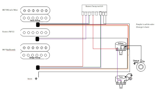 ibanez rg120 wiring diagram ibanez wiring diagrams car ibanez grg series wiring diagram nilza net