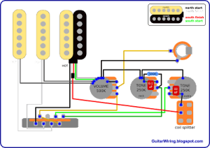 The Guitar Wiring Blog  diagrams and tips: Fat Strat Mod