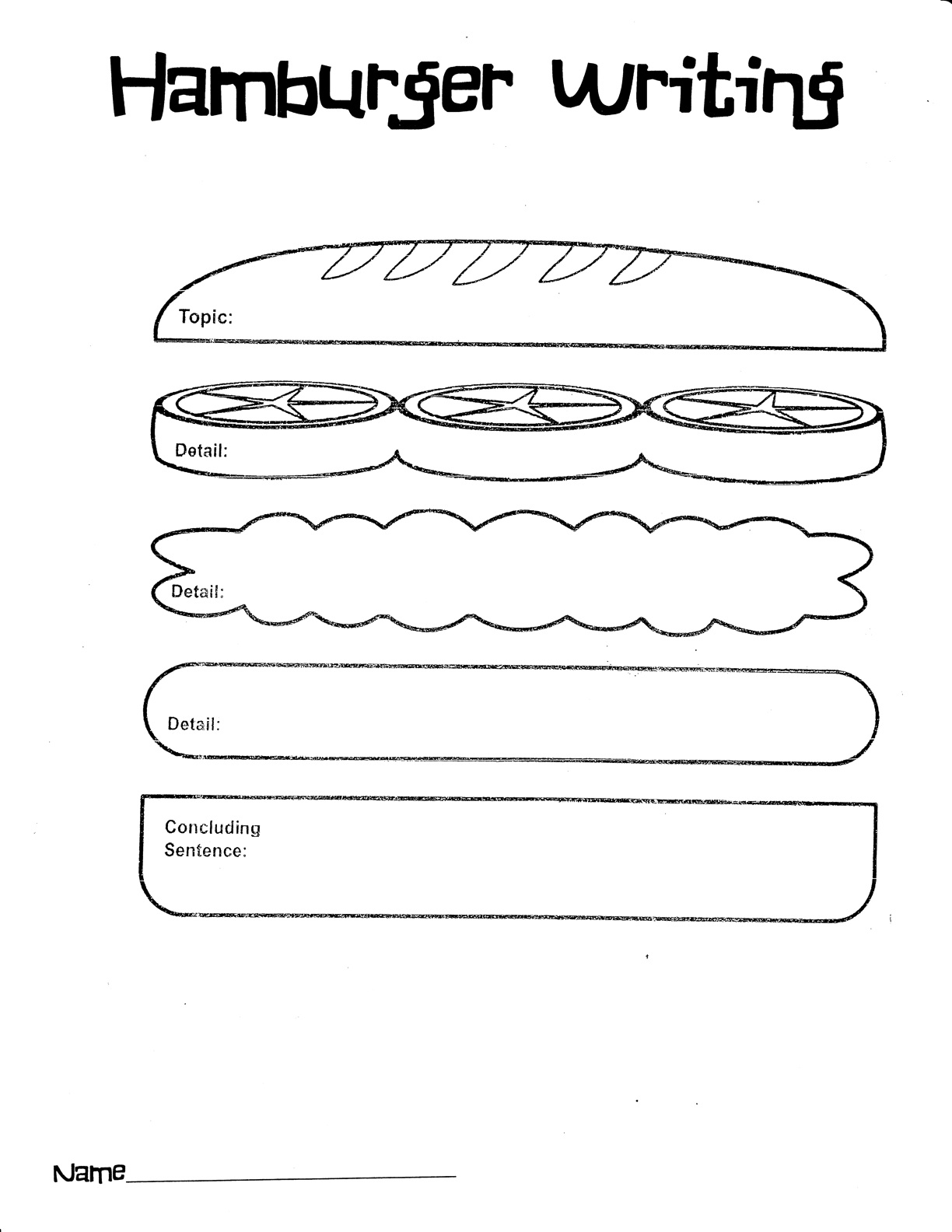 What The Teacher Wants Hamburger Writing