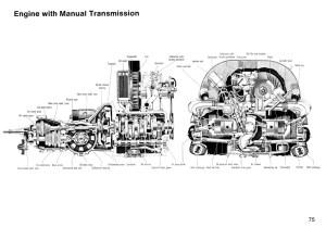 VW Beetle: Volkswagen Beetle Engine