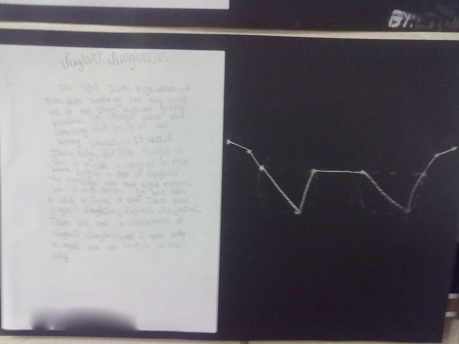 Mr Hayes Blog March