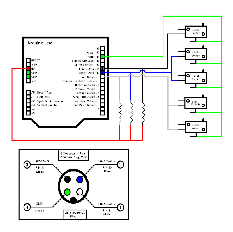 cnc_limit_switch_a?resize\=665%2C660\&ssl\=1 gecko 540 wire diagram wiring diagrams 2009 Jeep Wrangler Wiring Diagram at cita.asia