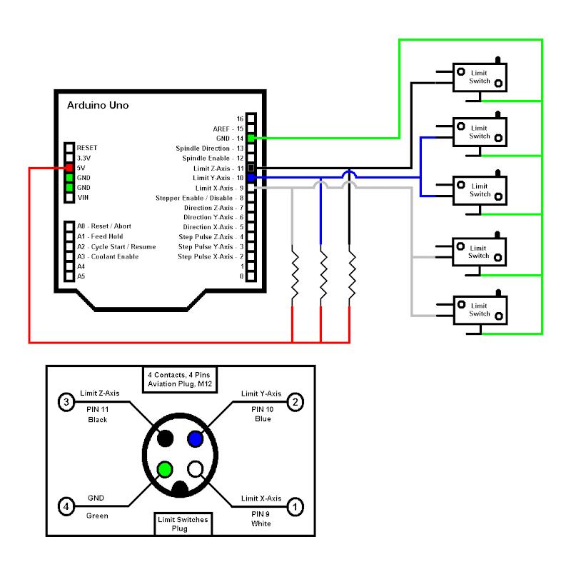 jeep wiring diagrams cj diagram year