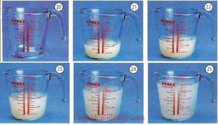 Envases, Diccionario de las cantidades-alimento-cuadro