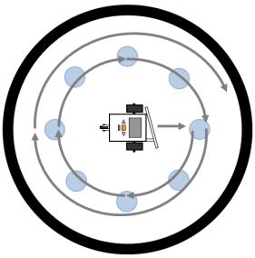 Движение по спирали