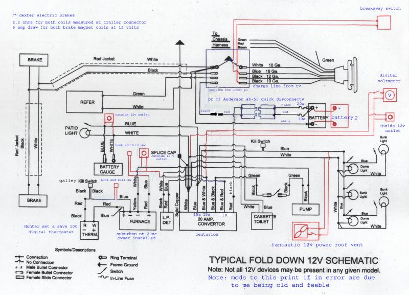 Travel Trailer Wiring Diagram : Coachmen travel trailer wiring diagram somurich
