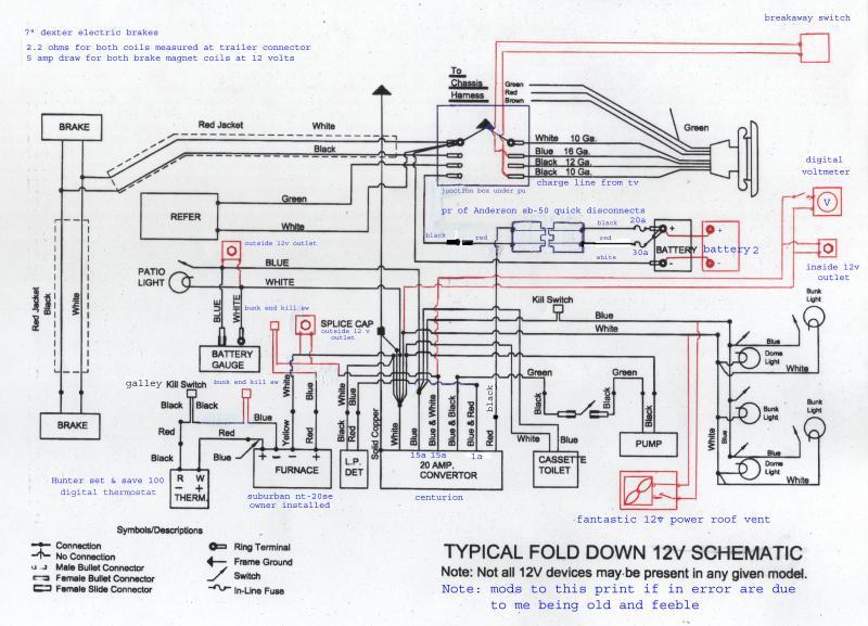 coachmen rv wiring diagrams enthusiast wiring diagrams u2022 rh rasalibre co Freightliner RV Chassis Wiring Diagram coachman motorhome wiring diagram