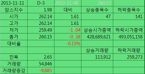 2013-11-11 상세