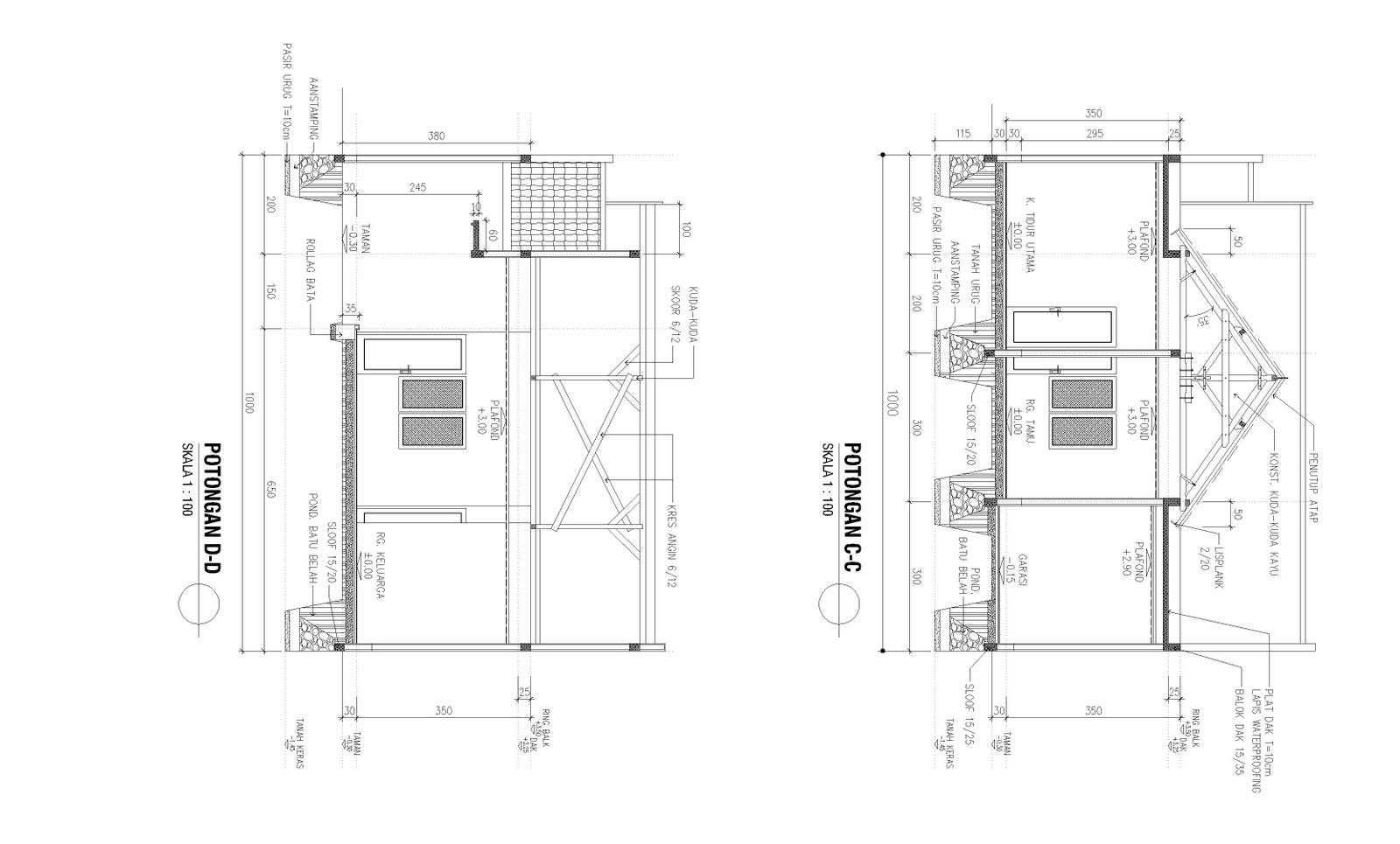 Manual Leica Ts02