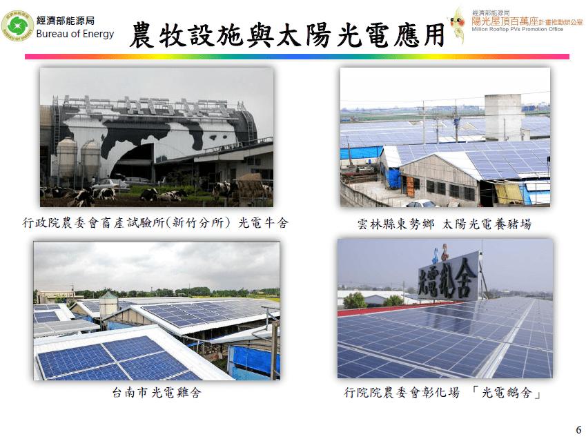 太陽能發電的優缺點|太陽 - 綠蟲網 - BidWiperShare.com