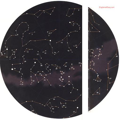 صور فلکی de l'hémisphère Sud 1. کیست، سلول 2. Verseau، porteur d'eau 3. Capricorne، chèvre 4. Piscis austral، poisson du Sud 5. Grus، grue 6. ققنوس، ققنوس 7. Fomax، چهار 8. Eridanus، rivière Eridanus 9. Orion، Hunteer 10. لیرو، خرگوش 11. Caelum، Burin 12. Dorado، espadon 13. رتیکل، فیله 14. هیدریک، مار دینر 15. توکانو، توکان 16. Le Pabot، Le Pain 17. Indus، indien 18. Corona australis، Couron Sud. 19 Sagittaire، Archer 20. حنجره، مار 21. عقرب، اسکورپیون 22. آرا، آتلان 23. استرالیا مثلث، مثلث Sud 24. Apus، oiseau de paradis 25. Musca، vole 26. Caméléon، camellon 27. ولانز، نوازنده پوایسون. 28 Picteur، chevalet du peintre 29. کلومبا، کلمب 30. Canis بزرگ، بزرگ Chien 31. Puppis، la poupe du navire. 32 Pyxis، boussole du navire 33. Carina، la quille 34. Vela، voiliers 35. Crus، صلیب جنوبی 36. Centaure، Centaure 37. Ophiuchus، porteur de serpent 38. تعادل، تعادل 39. هیدرا، serpent d'eau 40 .. Corvus، Corbeau 41. ویرجین، ویرجین 42. Cratere، کوپه 43. Sextant، Sextant